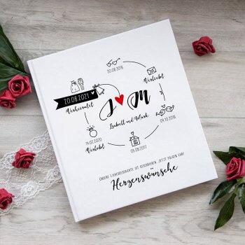 Gästebuch Hochzeit gestalten