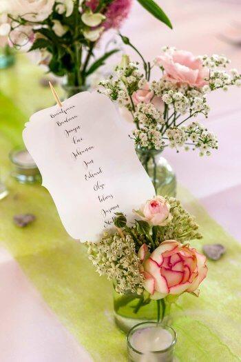 Hochzeit Sitzordnung