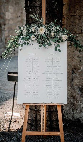 Staffelei Sitzplan Hochzeit